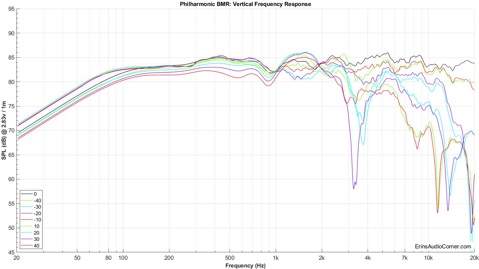 Philharmonic%20BMR%20Vertical%20FR.png