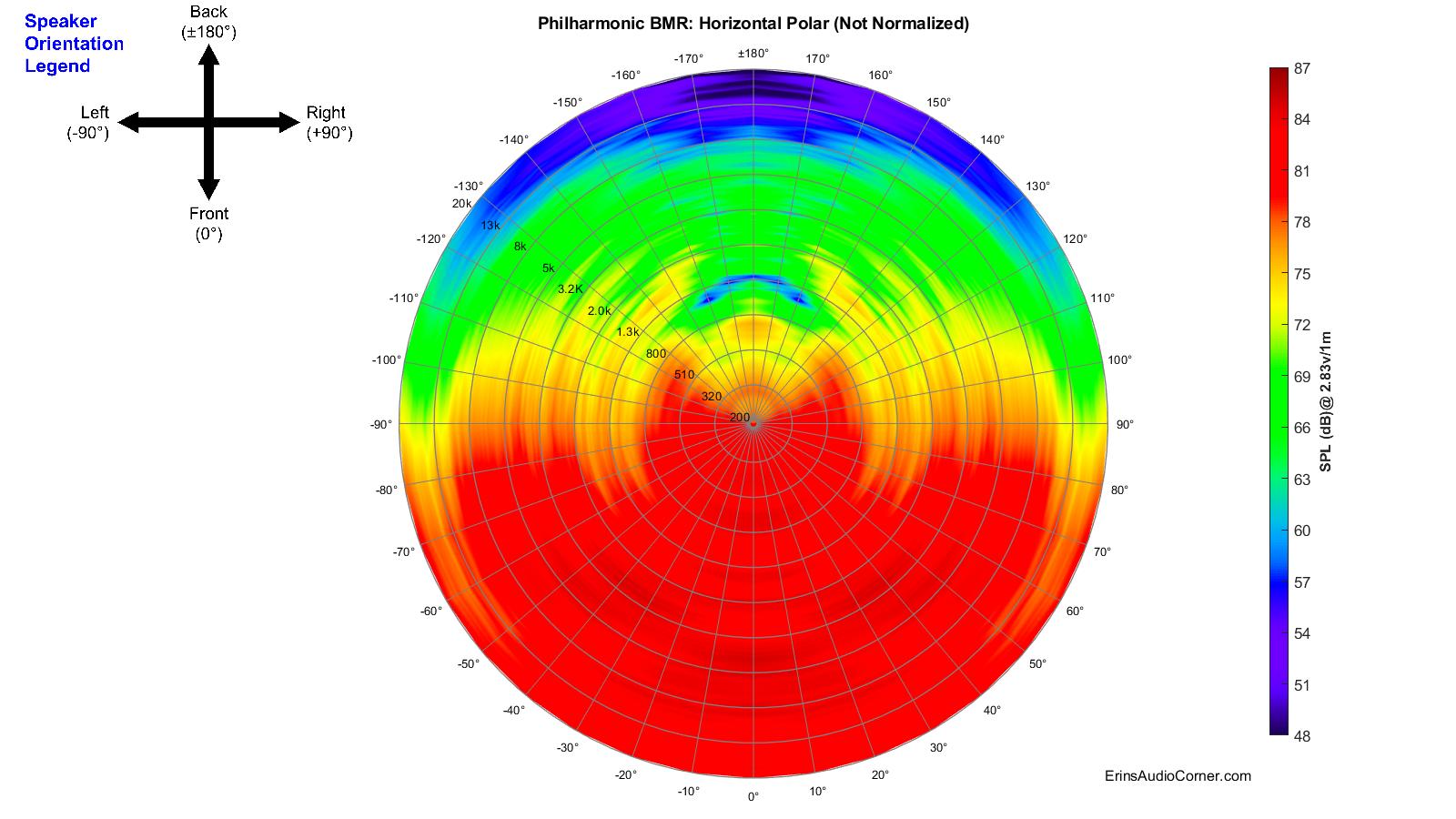 Philharmonic%20BMR_360_Horizontal_Polar.png