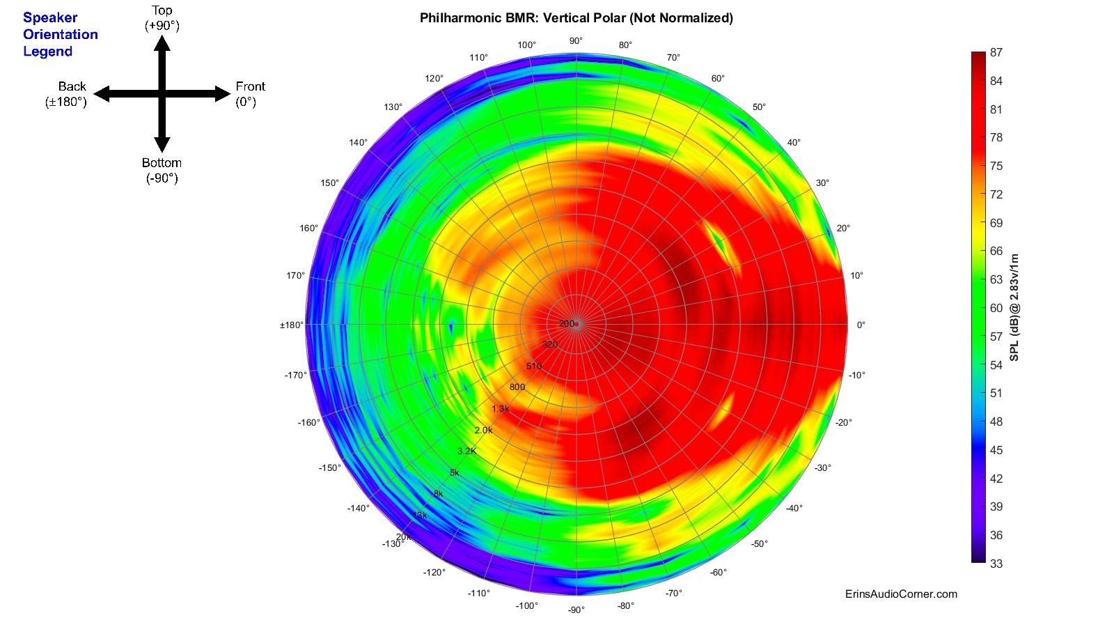 Philharmonic%20BMR_360_Vertical_Polar.png