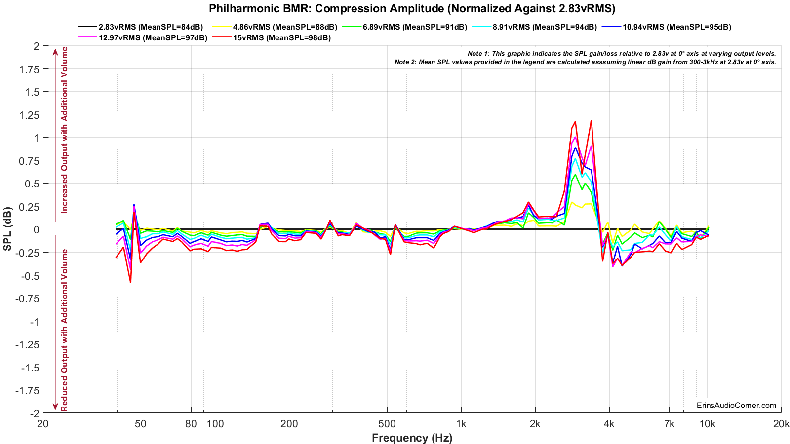 Philharmonic%20BMR_Compression_Normalized.png