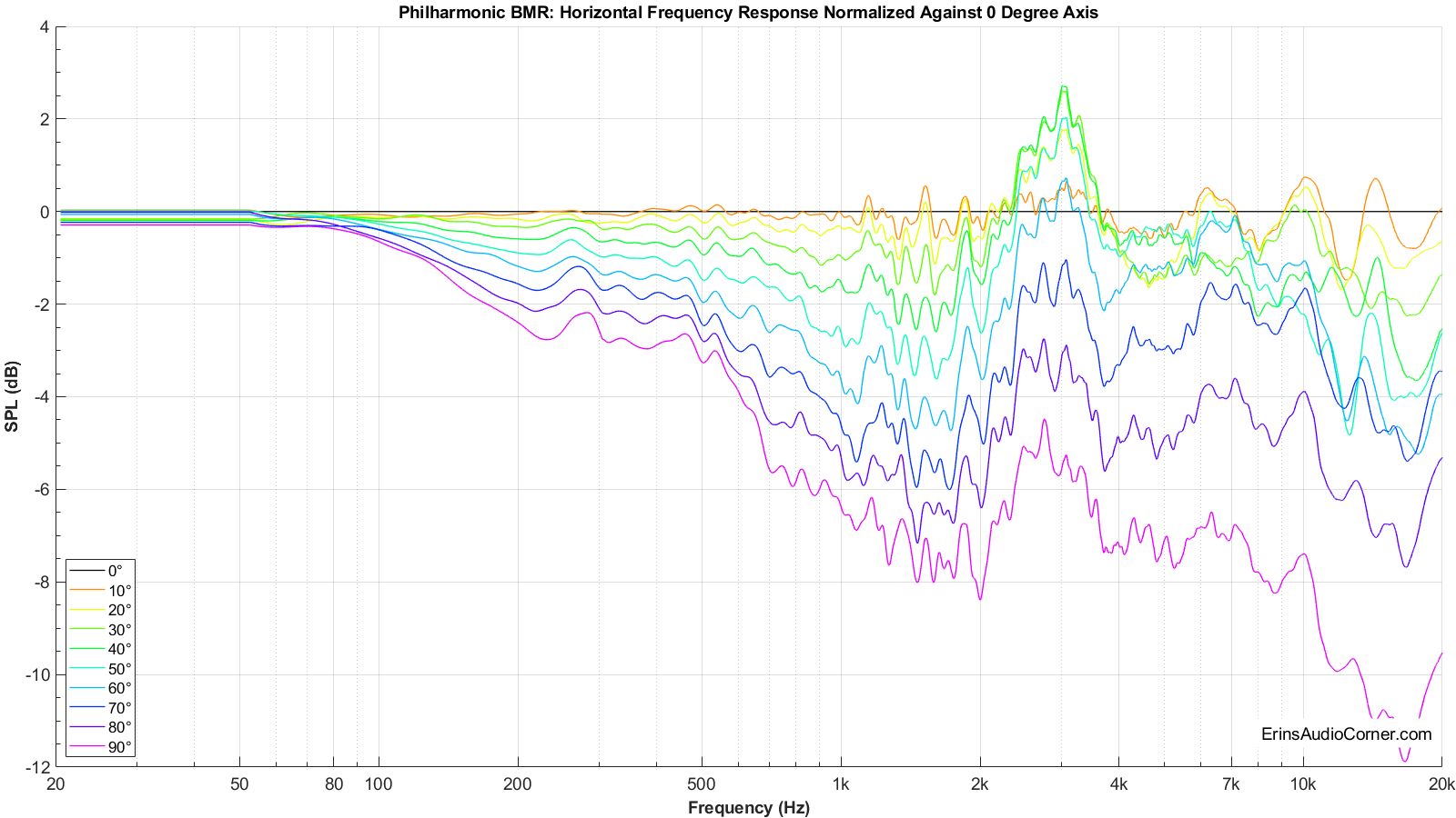 Philharmonic%20BMR_Horizontal_FR_Normalized.png