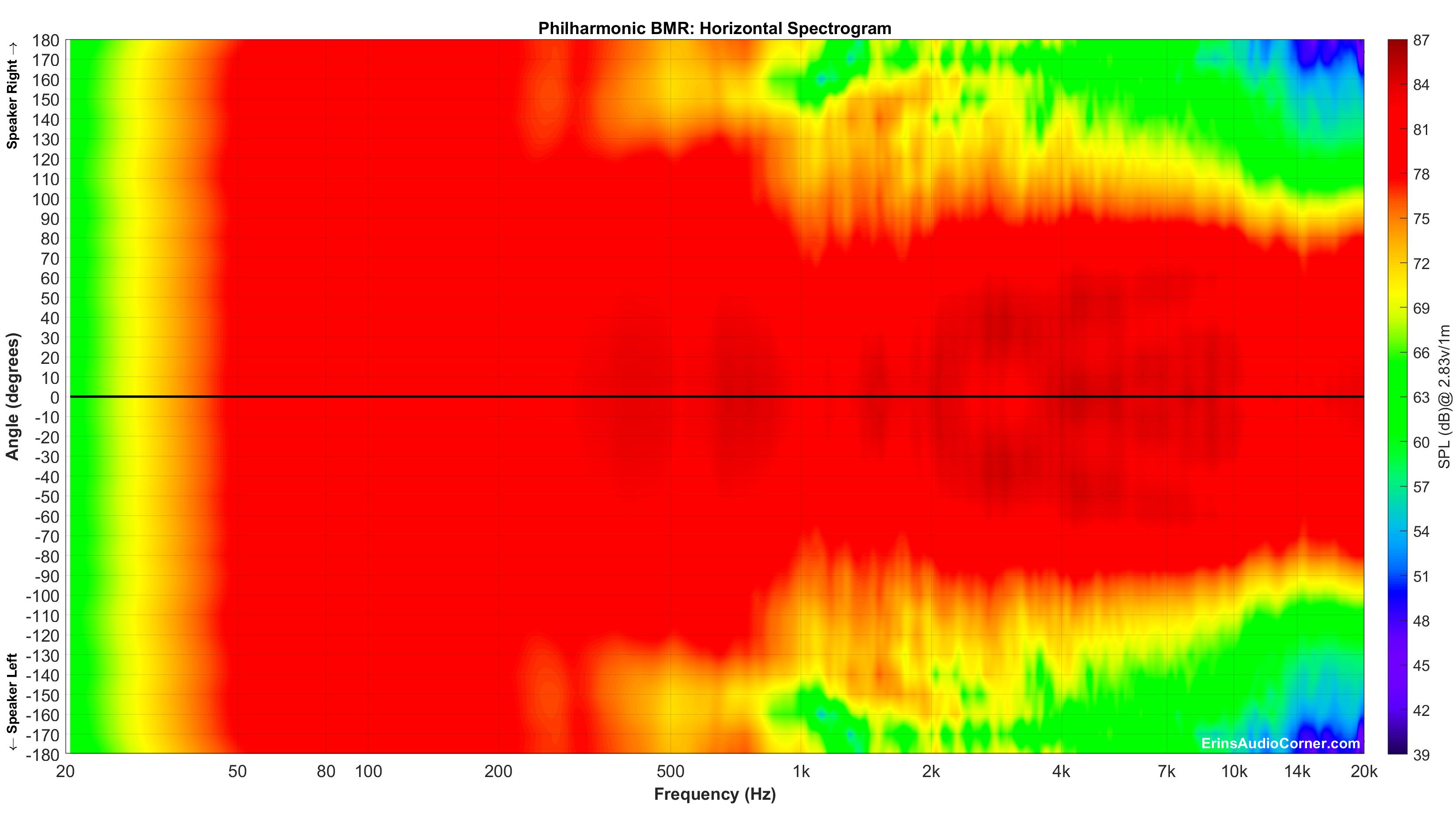 Philharmonic%20BMR_Horizontal_Spectrogram_Full.png