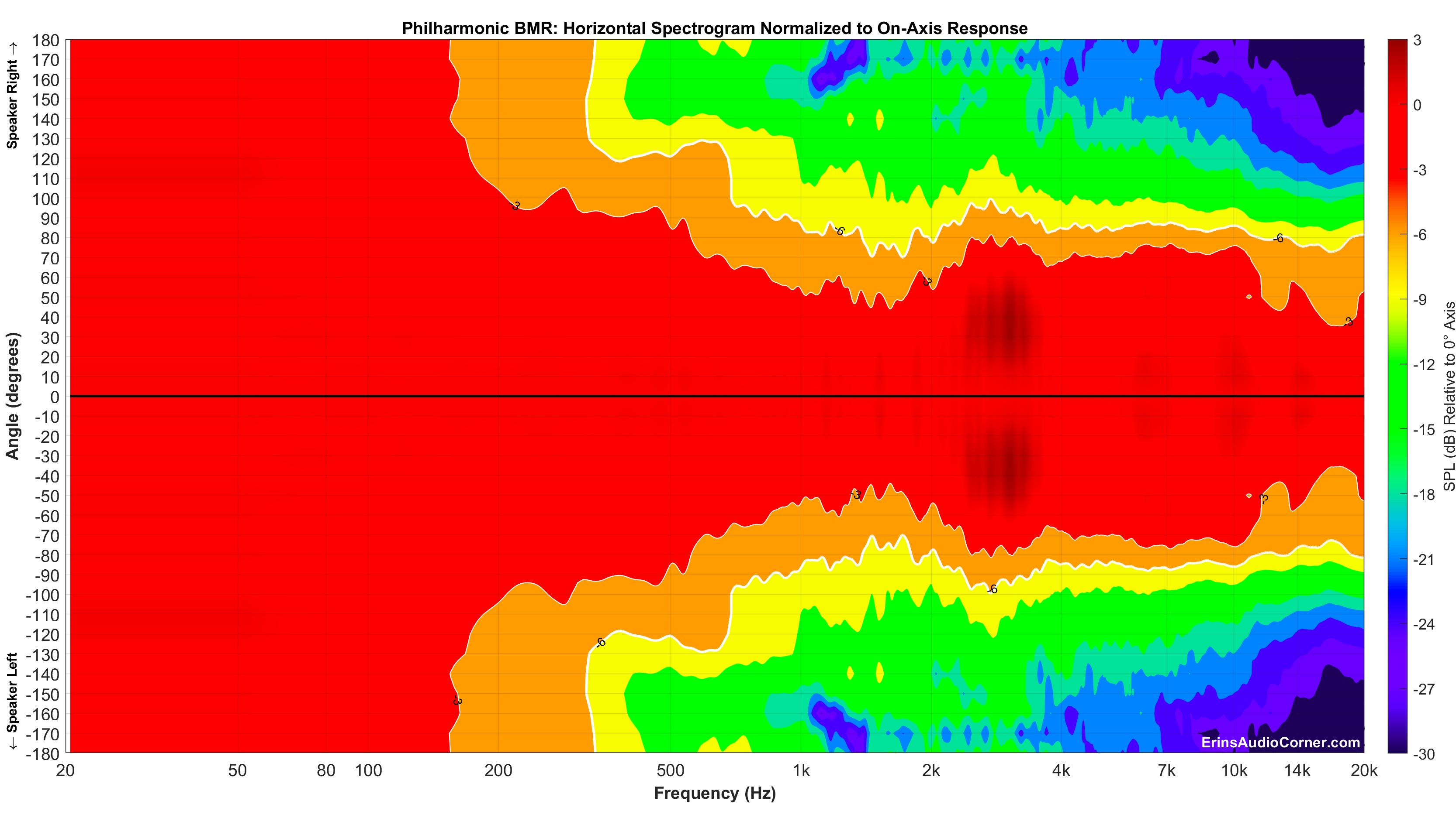 Philharmonic%20BMR_Horizontal_Spectrogram__Norm_Full.png