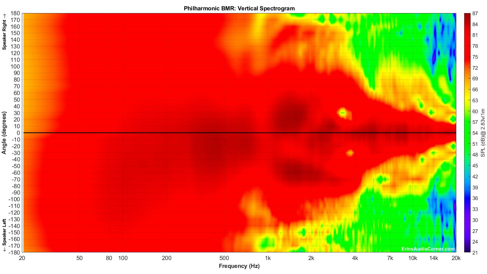 Philharmonic%20BMR_Vertical_Spectrogram_Full.png