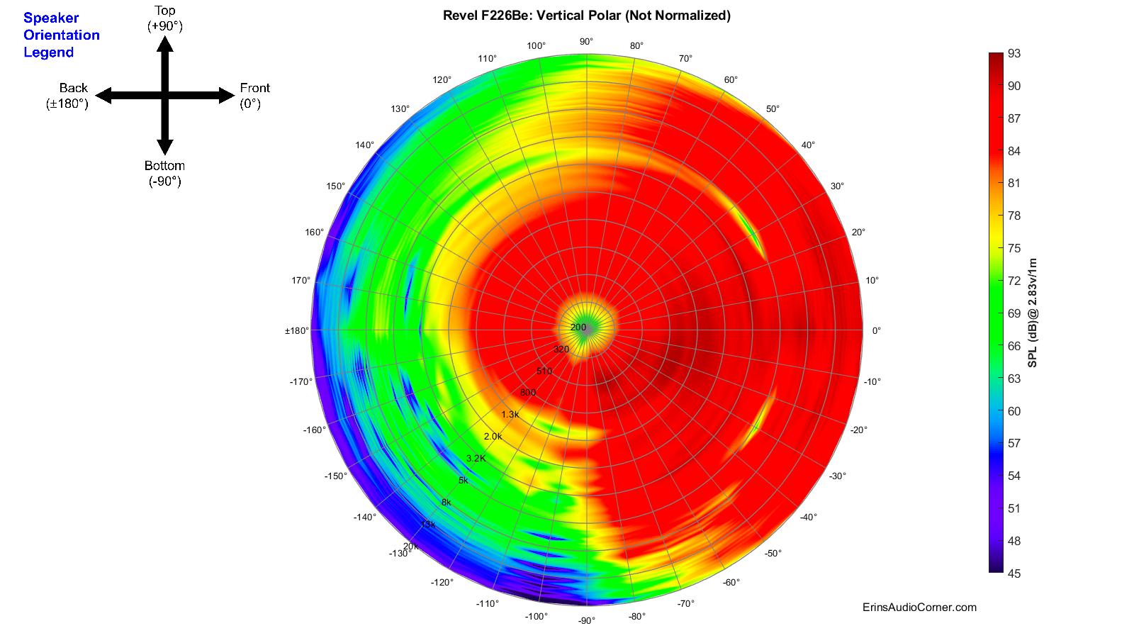 Revel%20F226Be_360_Vertical_Polar.png