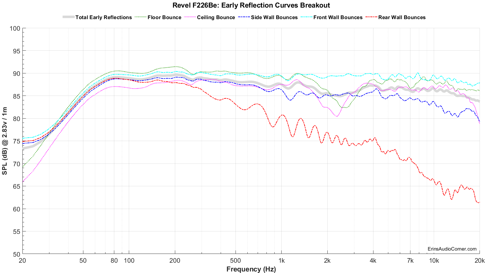 Revel%20F226Be_Early_Reflections_Breakout.png