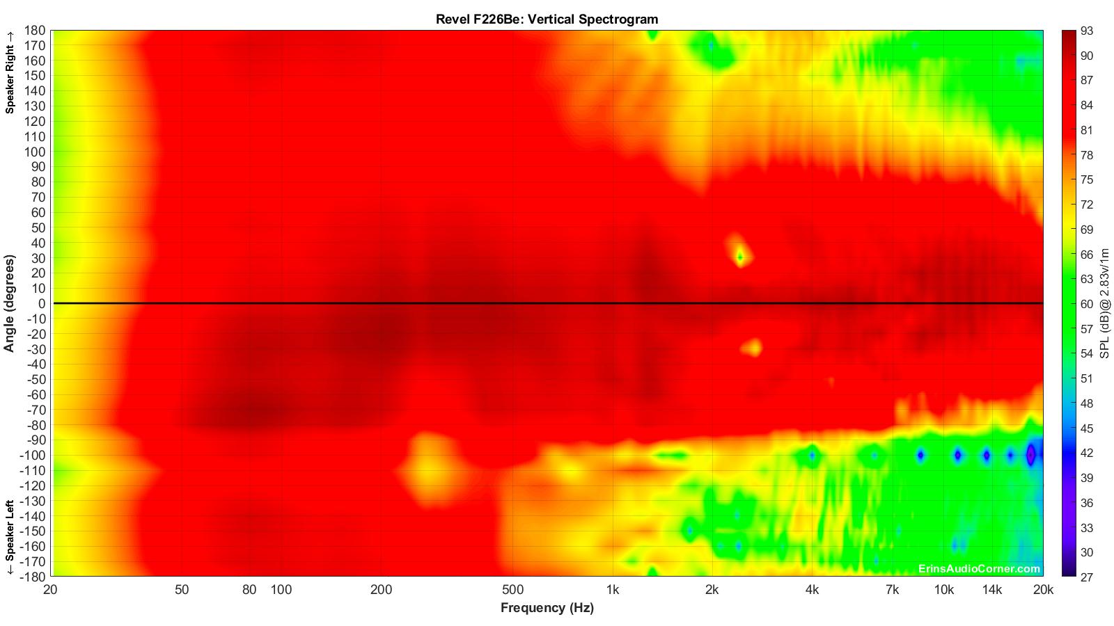 Revel%20F226Be_Vertical_Spectrogram_Full.png