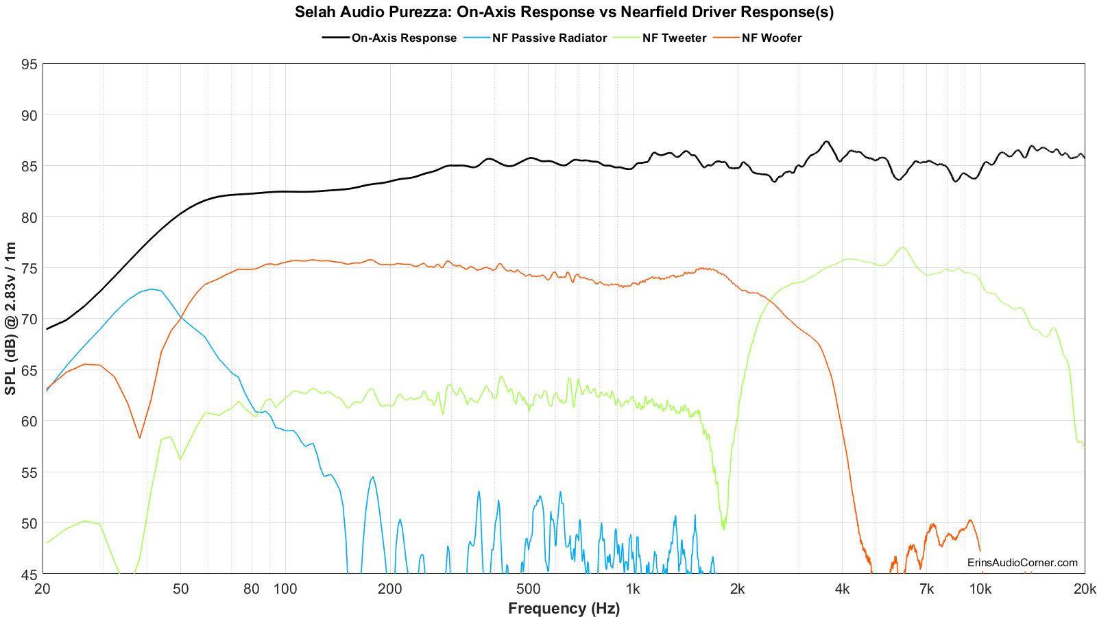 Selah%20Audio%20Purezza%20Nearfield.png