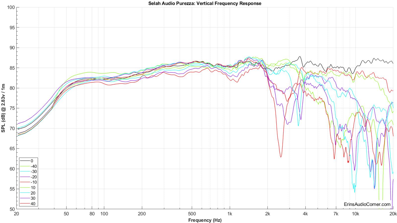 Selah%20Audio%20Purezza%20Vertical%20FR.png
