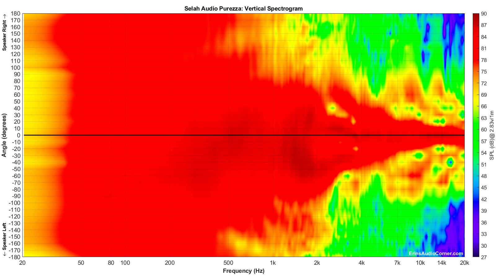Selah%20Audio%20Purezza_Vertical_Spectrogram_Full.png